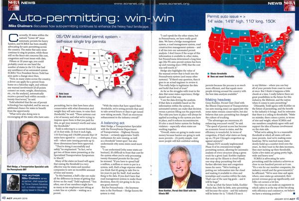 SCRA---PERMIT-IN-USA