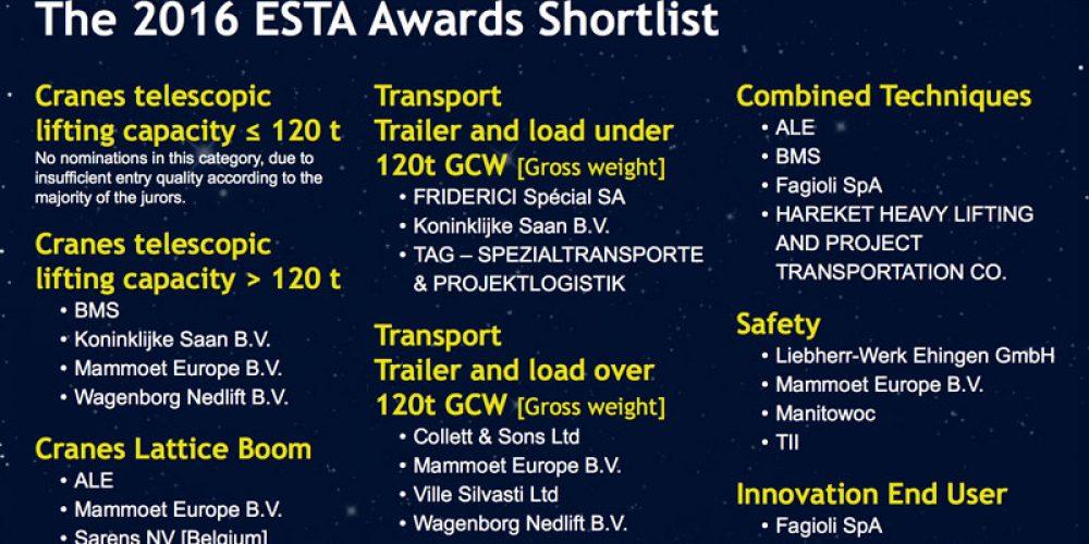 Firma TAG – SPEZIALTRANSPORTE & PROJEKTLOGISTIK nominowana do ESTA Awards 2016