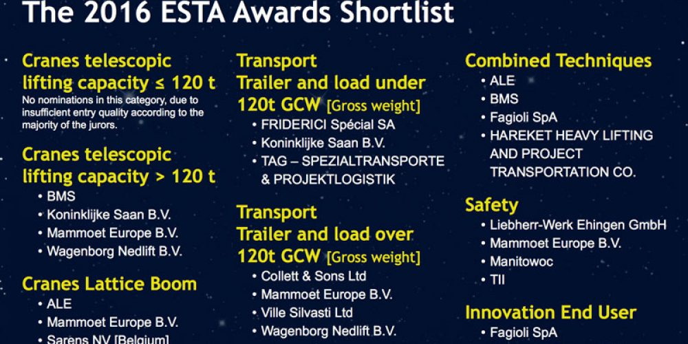 Firma TAG – SPEZIALTRANSPORTE & PROJEKTLOGISTIK nominowana do ESTA Awards 2016